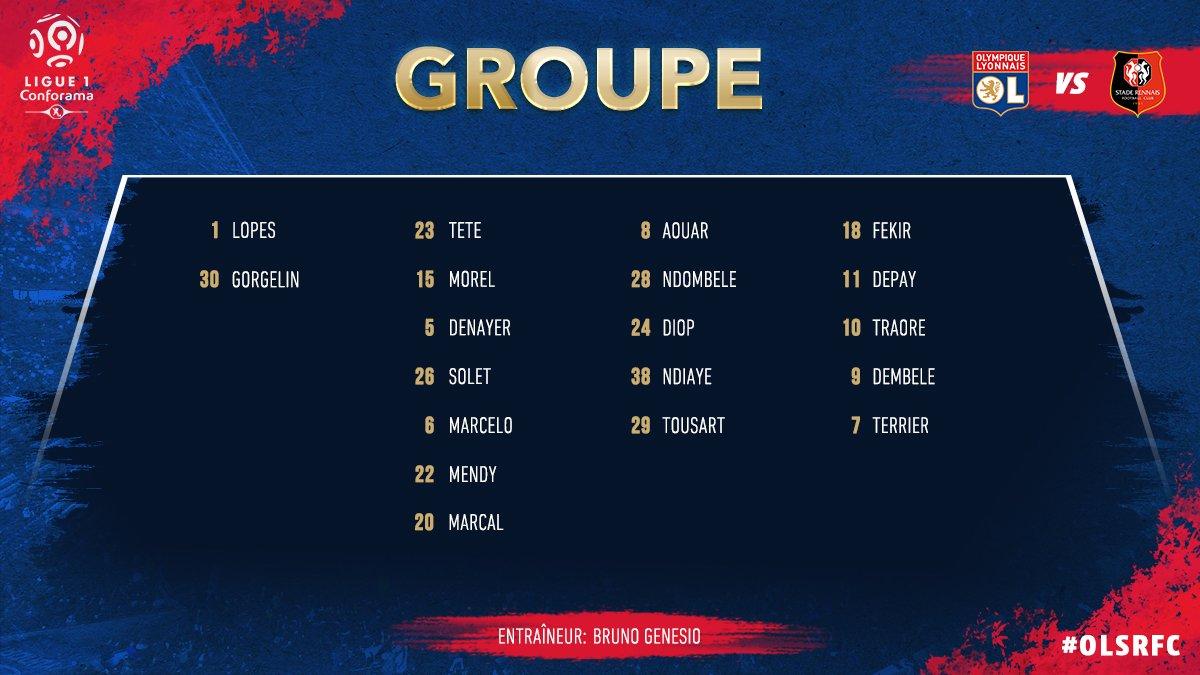 Groupe Lyon