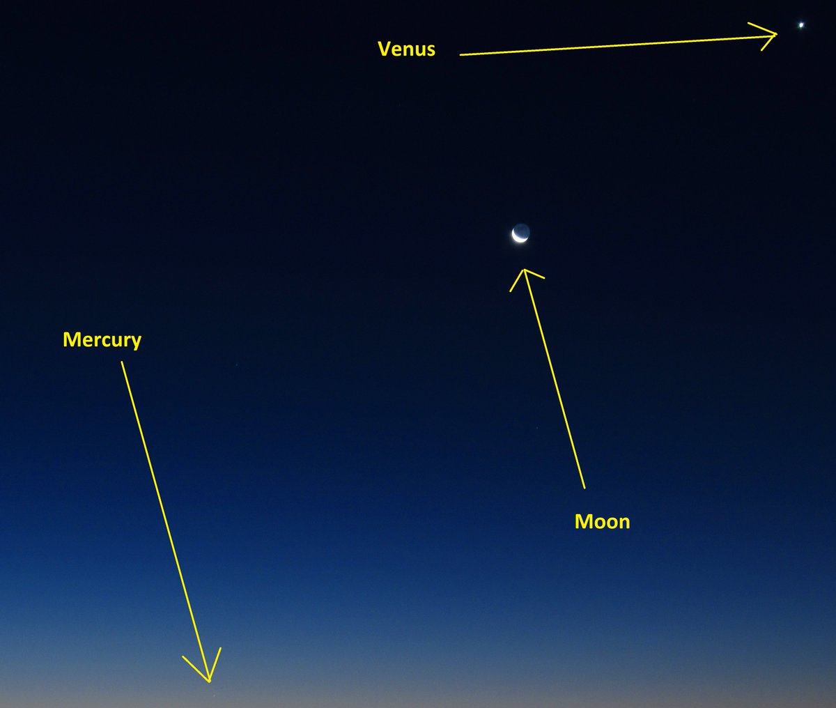 An elusive trio was captured in the pristine, clear sky above NWS Seattle this morning - Mercury, an 8% illuminated Moon, and Venus.  #wawx