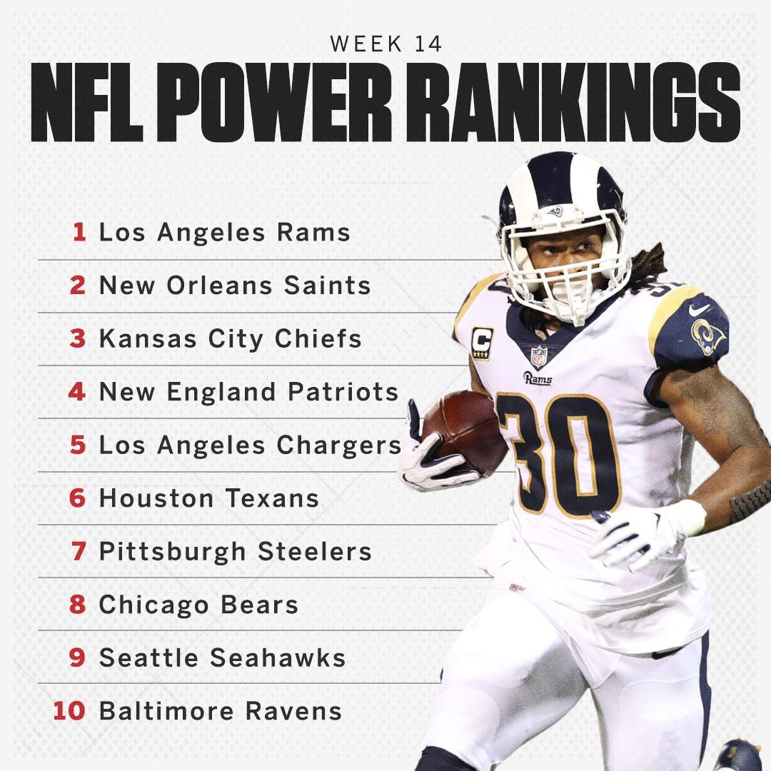 Espn nfl power rankings  week 5