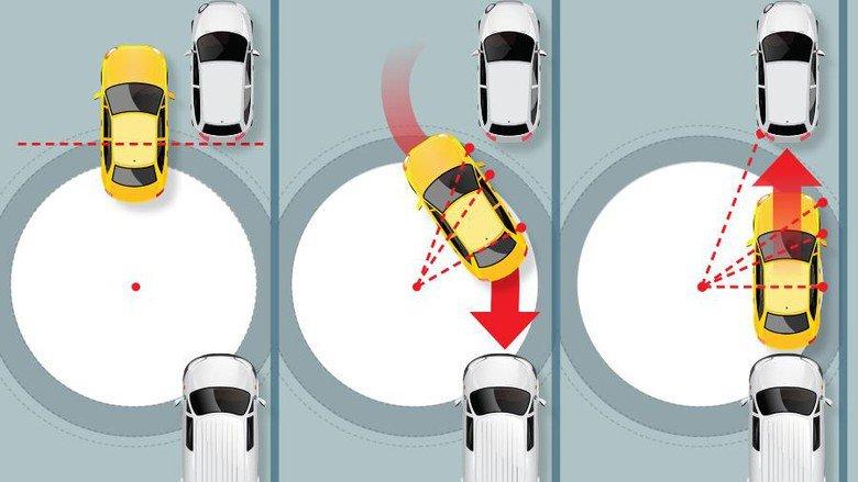 Parkir paralel mobil