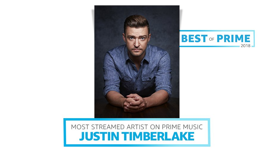 """Alexa, play @jtimberlake!"" Here's to the most streamed artist globally on Prime Music in 2018 🎉 https://amzn.to/2ANLsMf"