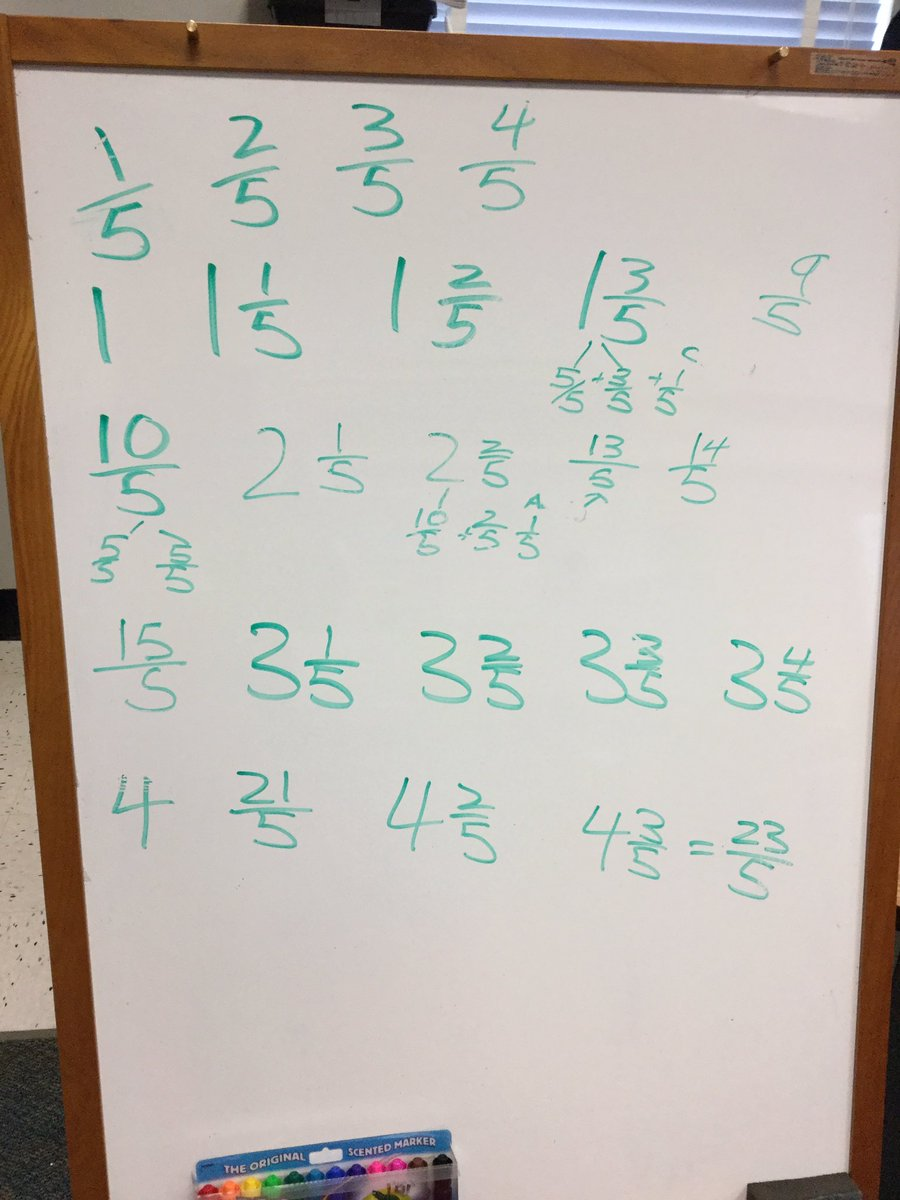 """Number talks are how Mr. Rumerman's 4th Graders build flexible thinking with fraction concepts. In today's number talk students """"counted around"""" by fifths, using different forms of the fraction and even predicting what the final """"count"""" will be. <a target='_blank' href='http://twitter.com/APSMath'>@APSMath</a> <a target='_blank' href='http://twitter.com/APS_ATS'>@APS_ATS</a> <a target='_blank' href='http://search.twitter.com/search?q=ATSLearns'><a target='_blank' href='https://twitter.com/hashtag/ATSLearns?src=hash'>#ATSLearns</a></a> <a target='_blank' href='https://t.co/QzLVtNcLGQ'>https://t.co/QzLVtNcLGQ</a>"""