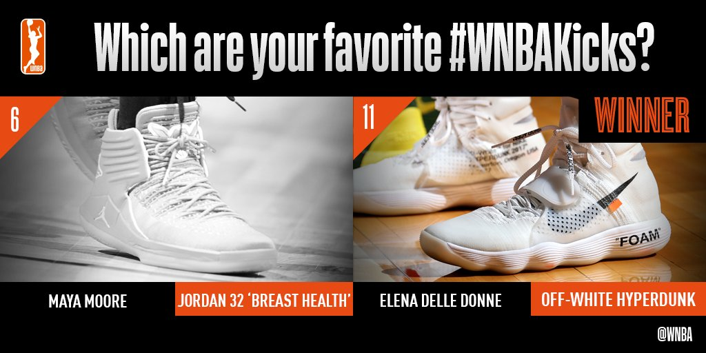The Off-Whites move on! 👟➡️ Off-White Hyperdunk - 56% of all votes Jordan 32 Breast Health - 44% of all votes Make sure to keep up with your favorite #WNBAKicks of the Year bracket matchups!