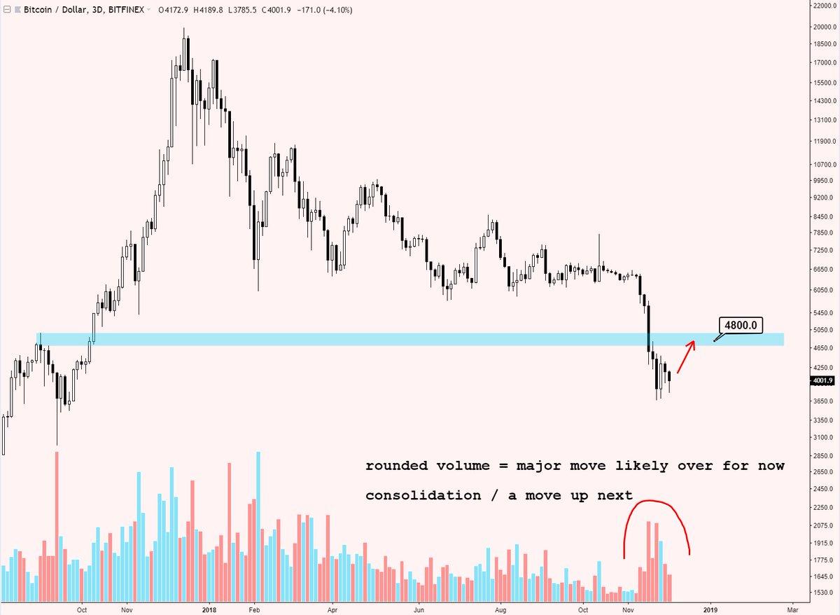 0 1645 btc bitcoin kasybos paprastas paaiškinimas
