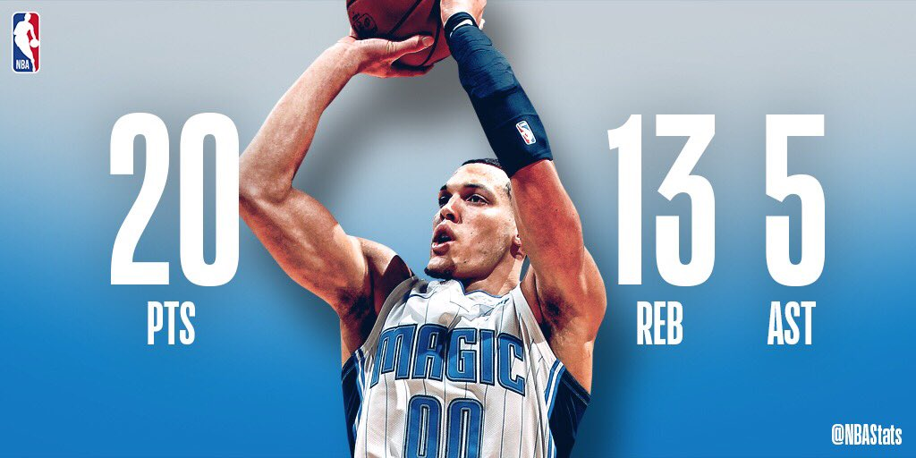 Aaron Gordon put together a complete effort with 20 PTS, 13 REB, 5 AST to propel the @OrlandoMagic on the road! #SAPStatLineOfTheNight