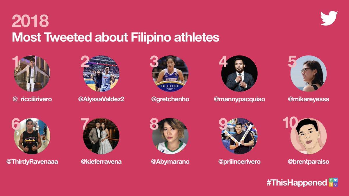 Twitter Philippines on Twitter