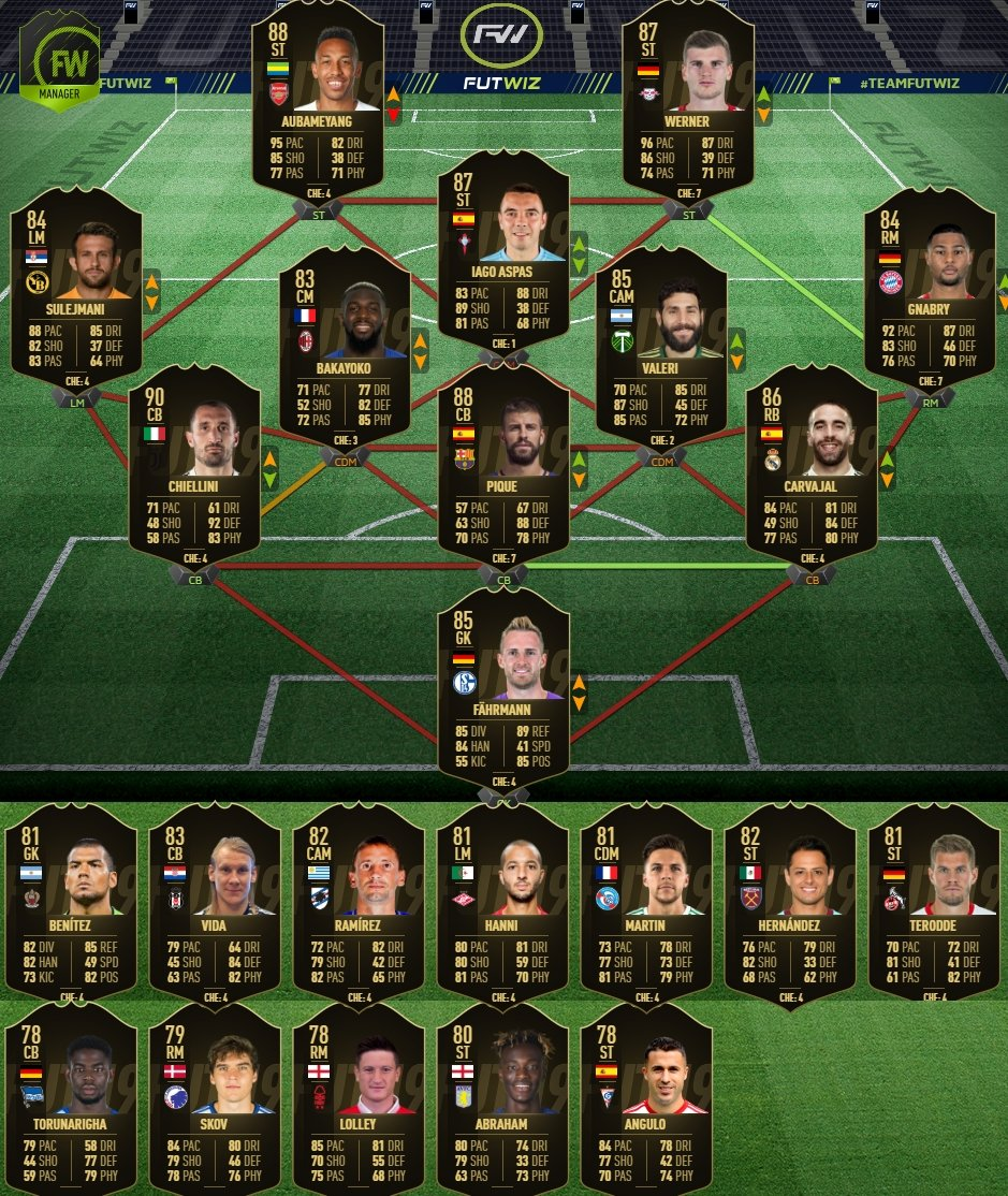 #TOTW 12!   90 Chiellini, 88s for Aubameyang and Pique, a THIRD Inform for Werner and lots more!  https://www.futwiz.com/en/fifa19/totw/totw-12…  #FIFA19 #FUT