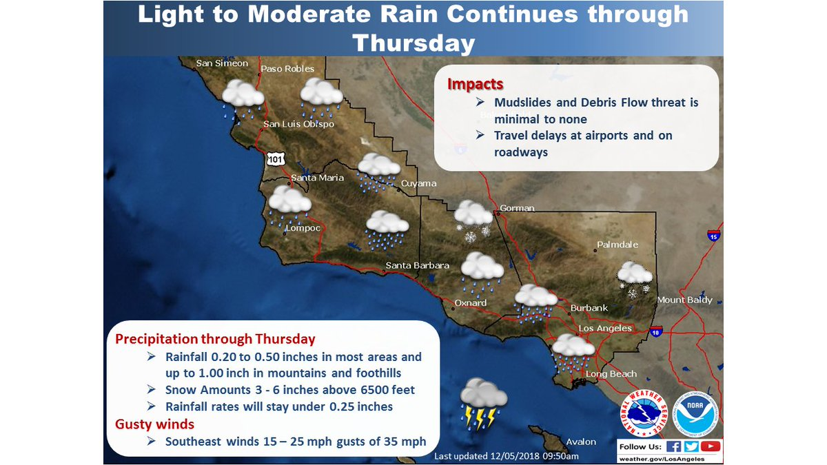 Stormy Weather For Public Libraries And >> Santa Monica Public Library On Twitter Nothing Pairs With Stormy