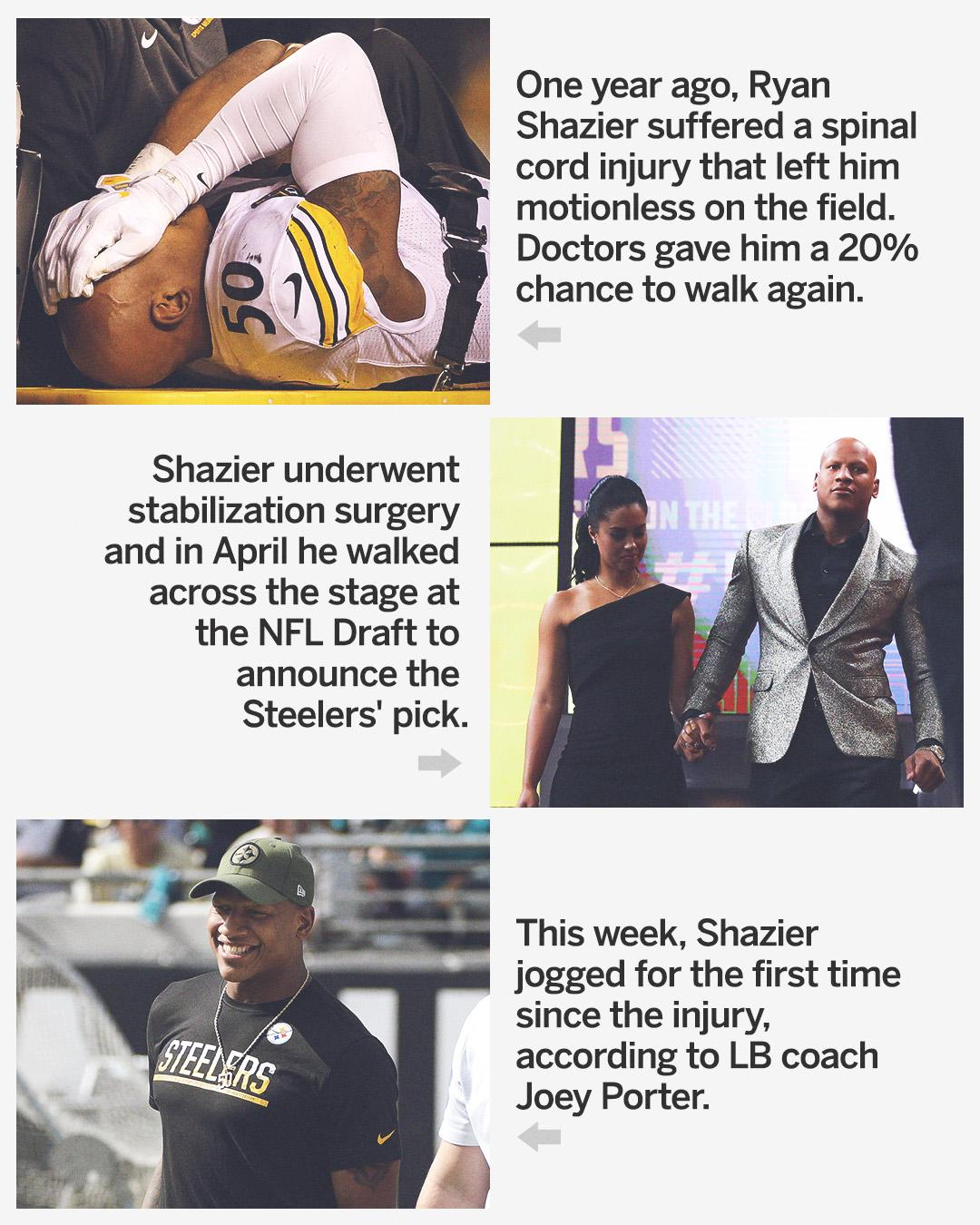 .@RyanShazier continues to be an inspiration one year later �� https://t.co/ZP7olIdnRW