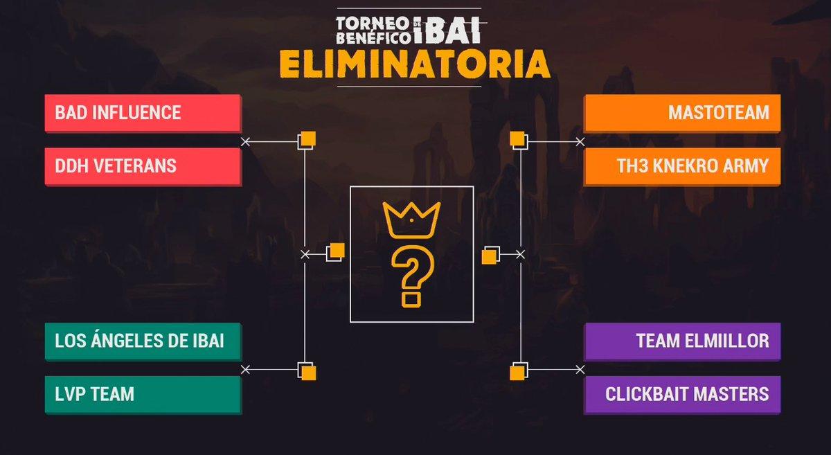 Enfrentamientos del Torneo benéfico de Ibai