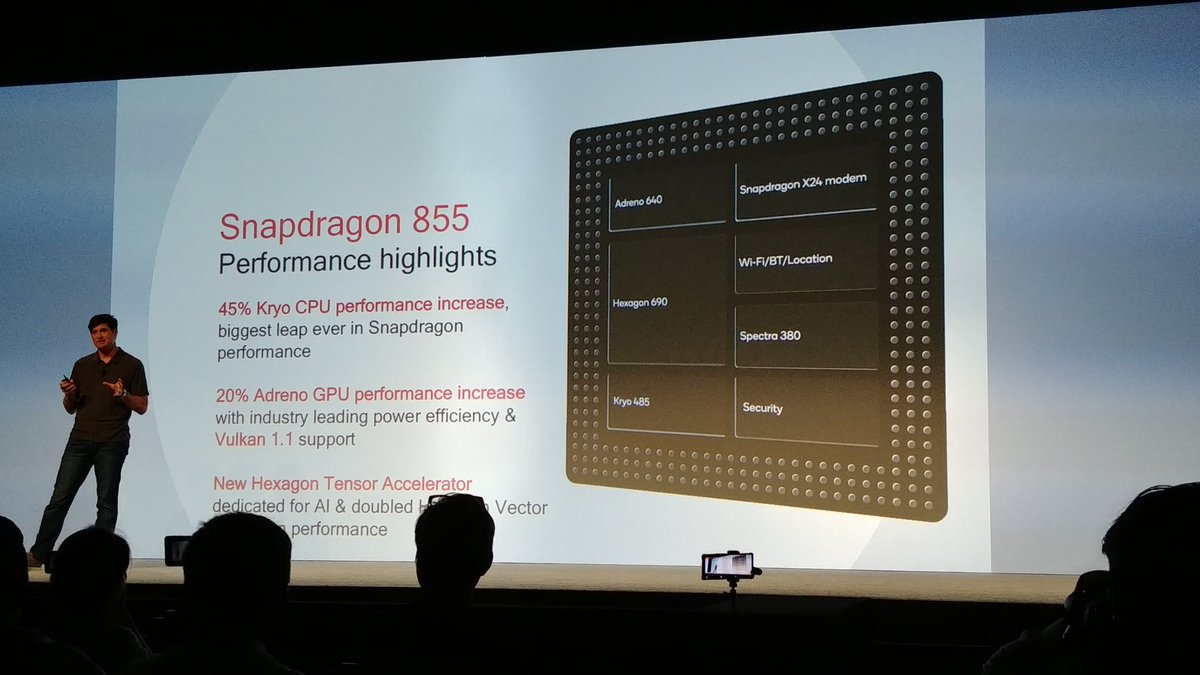 The all-new Snapdragon855 in a nutshell.