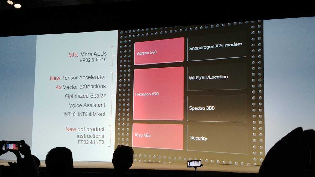 Every core in the Snapdragon855 has been upgraded to power the 4th gen AI engine.