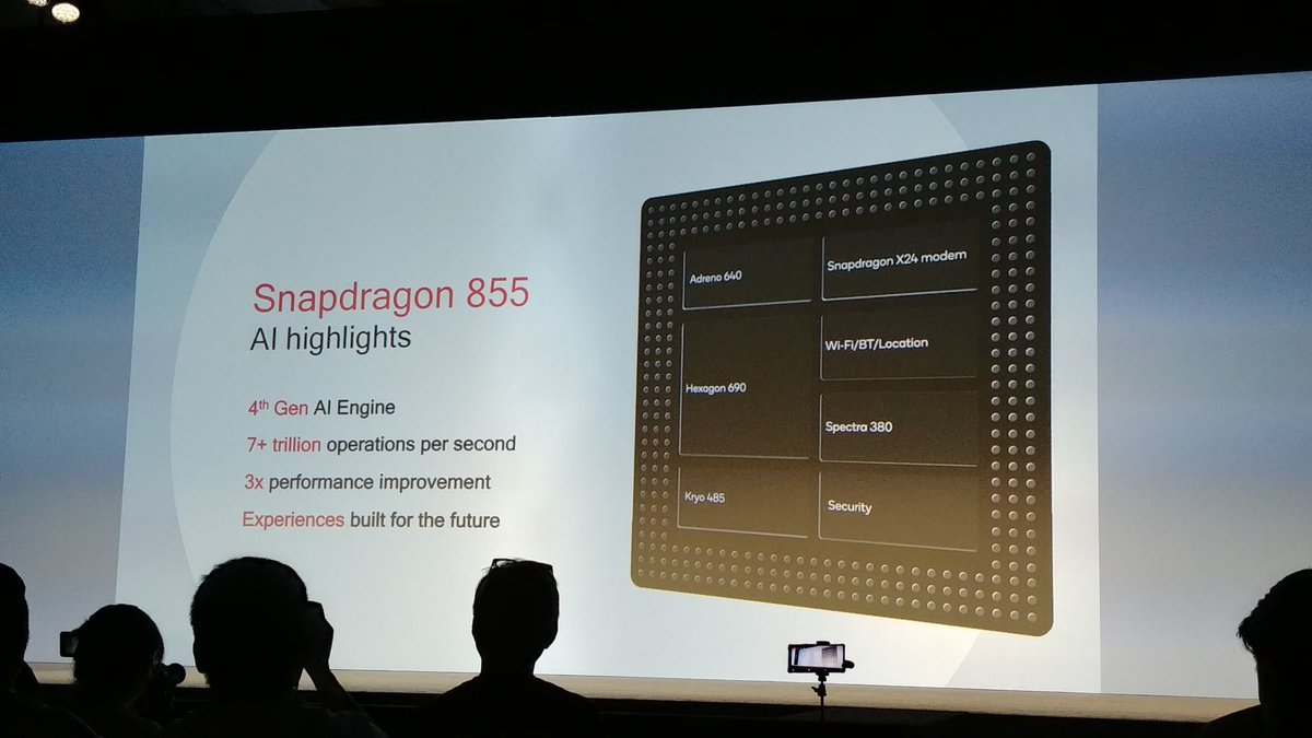 Snapdragon 855 is an AI powerhouse.