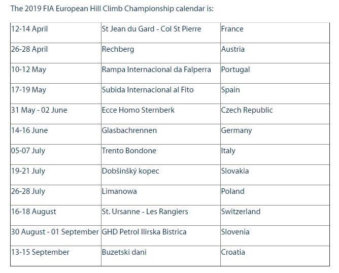 Campeonatos de Montaña Nacionales e Internacionales (FIA European Hillclimb, Berg Cup, MSA British Hillclimb, CIVM...) - Página 23 DtrjkNfWoAAHskY