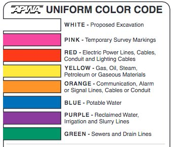 Miss Utility On Twitter Every So Often We Like To Remind Homeowners Excavators Or Anyone That Might Be Breaking The Surface Of The Ground About The Color Code Know What S Below And Beige hex, rgb, pantone and cmyk color codes. miss utility on twitter every so