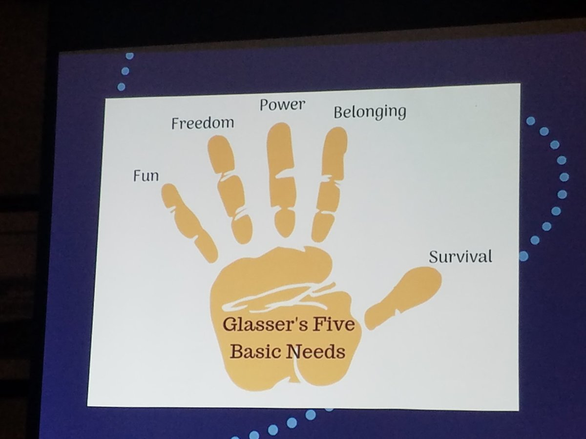 Glasser's Basic Needs on 1 hand. 4 emotional and 1 physical need. #MEMSPA18 #path2serendipity