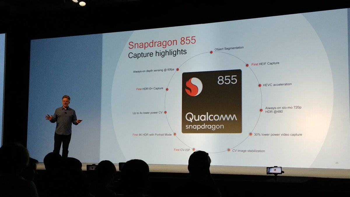 Everything new and improved in the imaging and capture department for the new Snapdragon 855.