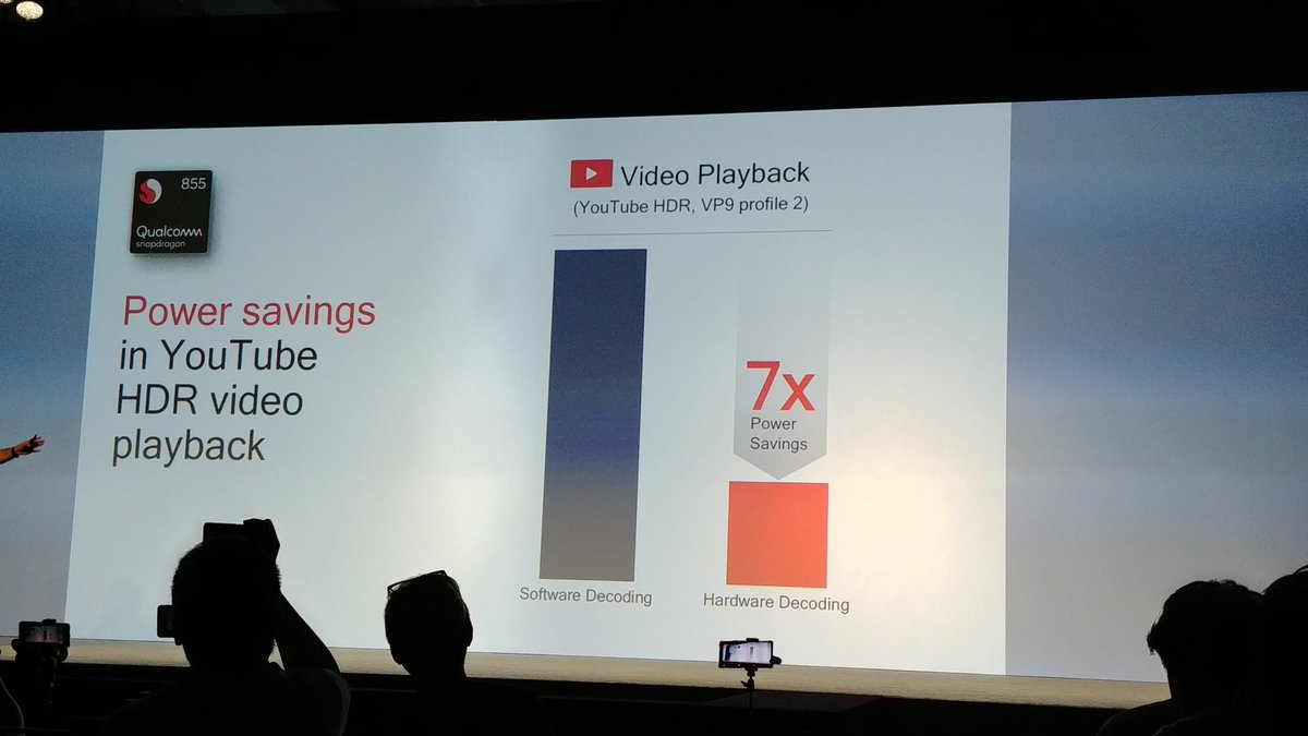 Hardware decoding support for YouTube HDR and VP9 - this gives rise to massive power savings for longer personal entertainment.