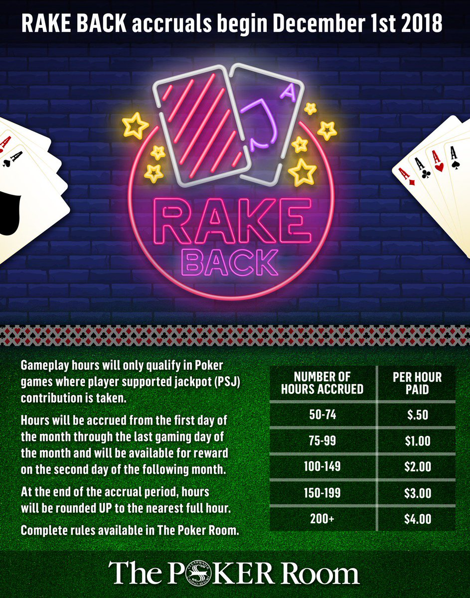 Biggest blackjack bet ever