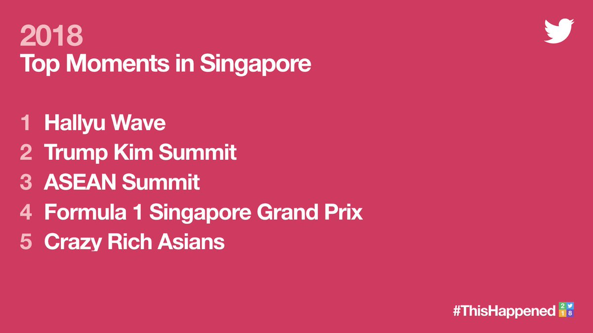 Twitter Singapore on Twitter: