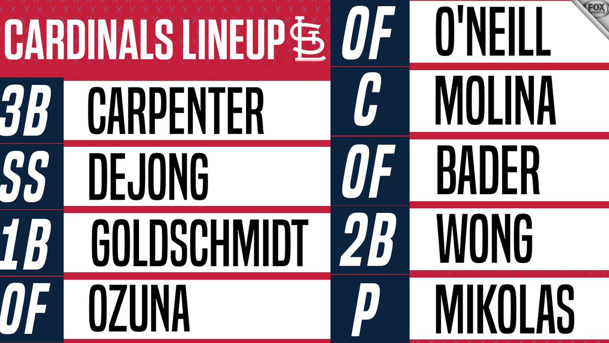 Here is an early look at the @Cardinals' potential Opening Day lineup for 2019 👀