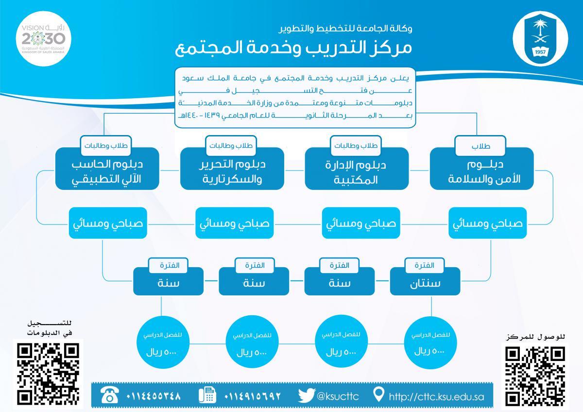 جامعة الملك سعود Pa Twitter يعلن مركز التدريب وخدمة المجتمع عن بدء التسجيل في الدبلومات التأهيلية بالمركز للفصل الدراسي الثاني من العام 1439 1440 هـ للتسجيل Https T Co 4j5ihxkyr0 Https T Co E3sqj5gb5s
