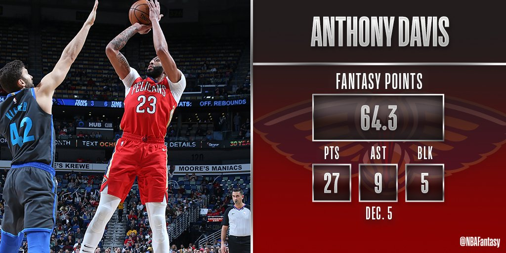 Another night, another BIG #NBAFantasy performance from Anthony Davis tonight for the @PelicansNBA! And yes, youre reading that graphic correct - a team-high 9 assists for Davis! Davis has been on an hot stretch of late with 4 straight performances over 62 fantasy points!