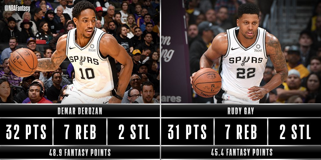 Final stats from DeMar DeRozan & Rudy Gay for the @spurs tonight in Los Angeles. #NBAFantasy