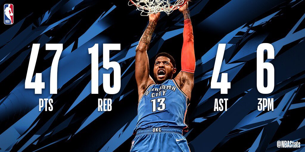 25 4th quarter PTS ✅ Season-high 47 ✅ Game-winning 3 ✅  Paul George did it all to lead the @okcthunder comeback win on the road! #SAPStatLineOfTheNight