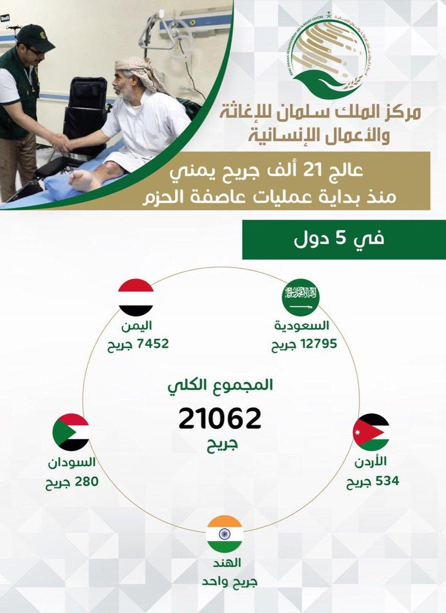 صحيفة مكة On Twitter مركز الملك سلمان للإغاثة والأعمال الإنسانية