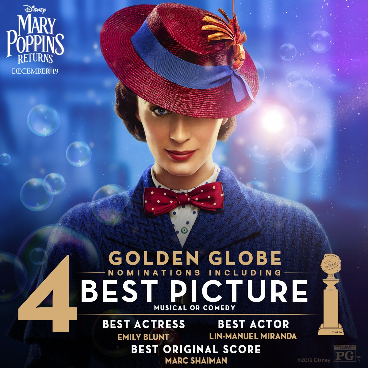 Mary Poppins Returns has been nominated for 4 Golden Globe Awards, including Best Picture! #GoldenGlobes