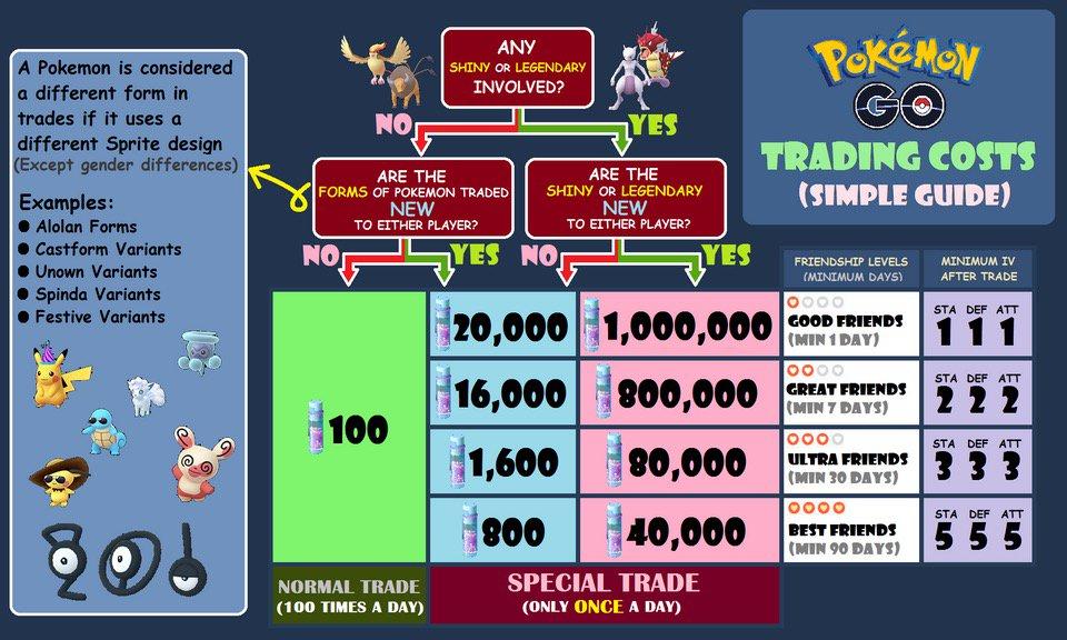 Trading cost экономим серьезно