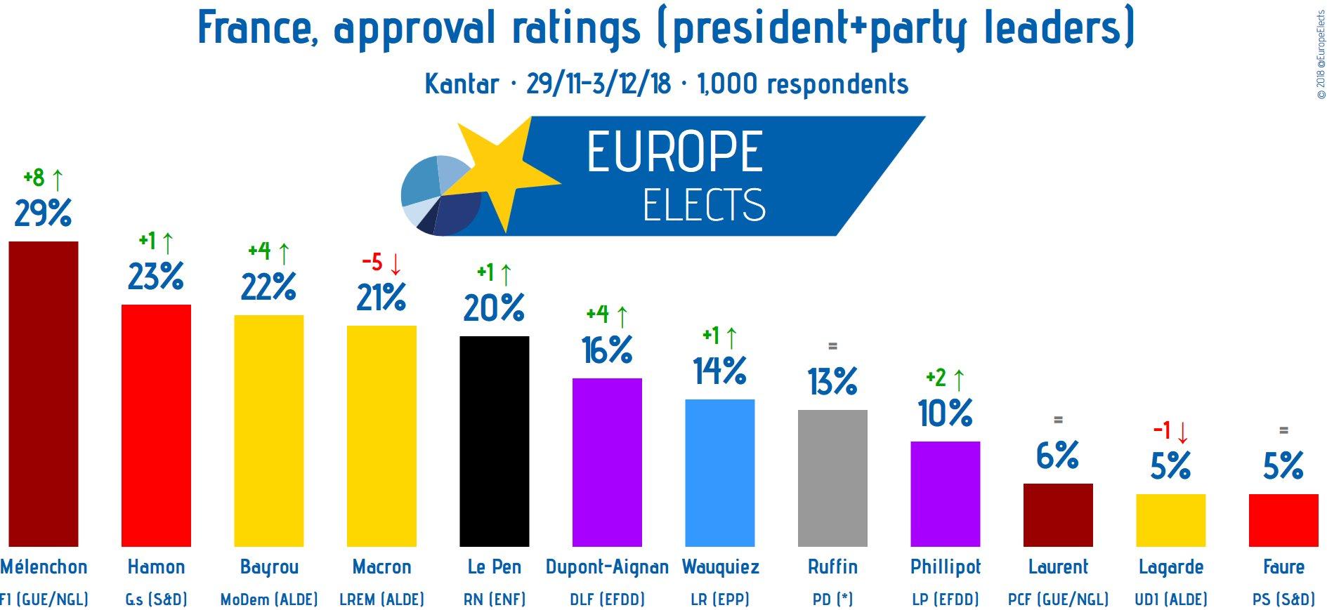 Francuska - predsednički izbori - Page 10 DtvSormXcAUrxYl