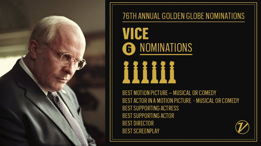 'Vice' leads the pack with 6 #GoldenGlobes nominations https://t.co/9sE7IeIUbE https://t.co/QxZ8spVVPa