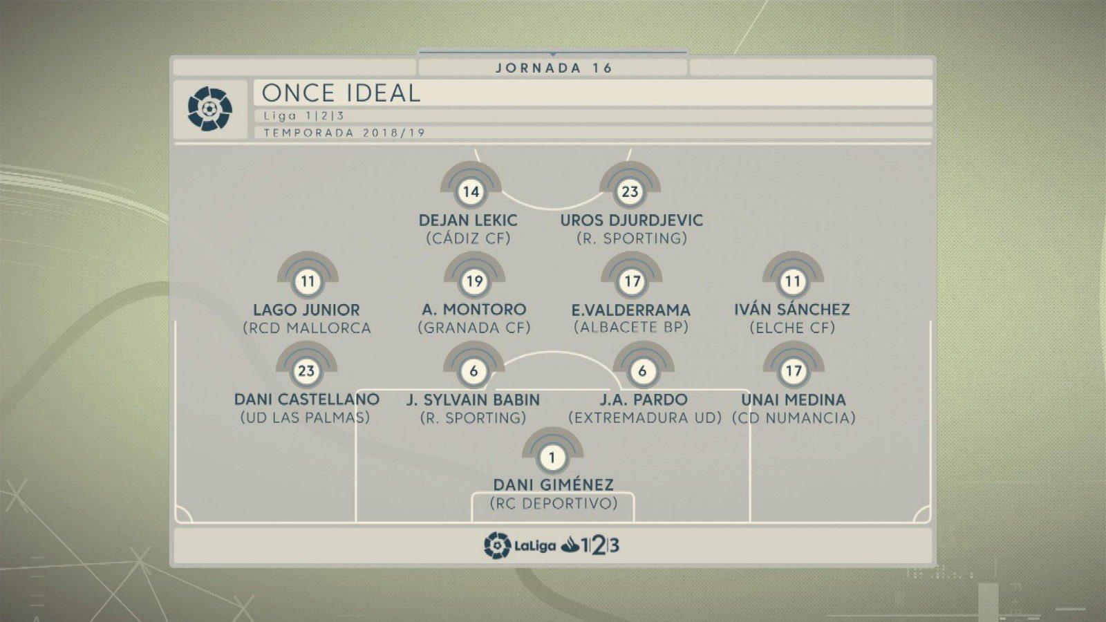 Once ideal de la jornada 16 en LaLiga 1|2|3 (foto: LaLiga).