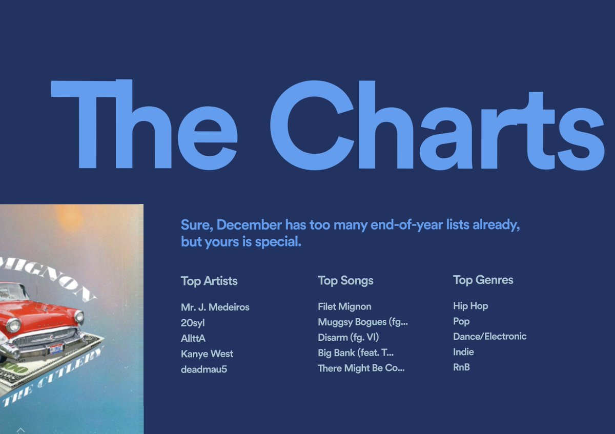 I love these Spotify year-in-review things! Apparently I listened to 40,000+ minutes of music this year. My top songs of 2018 playlist: open.spotify.com/user/spotify/p… And you can get yours at: spotifywrapped.com