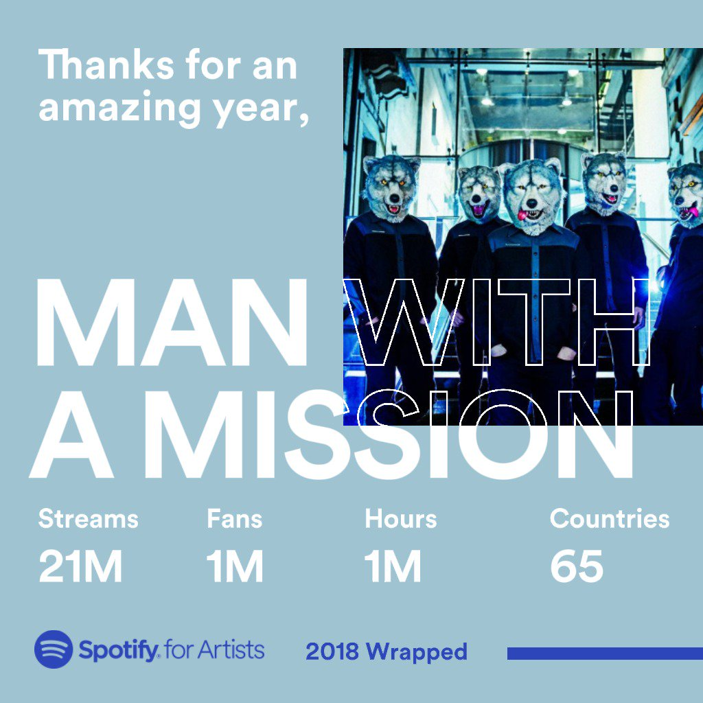 MAN WITH A MISSION's photo on #SpotifyWrapped2018
