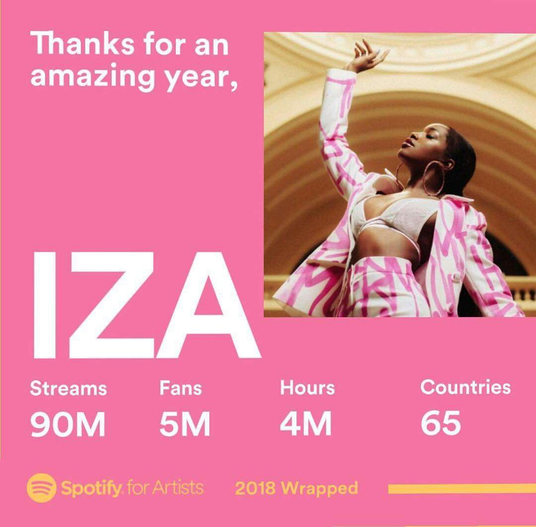 #MeuSpotify2018 Latest News Trends Updates Images - IzaReal