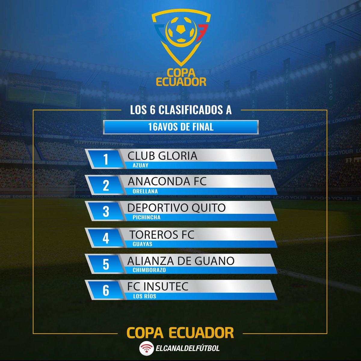®El Canal del Fútbol