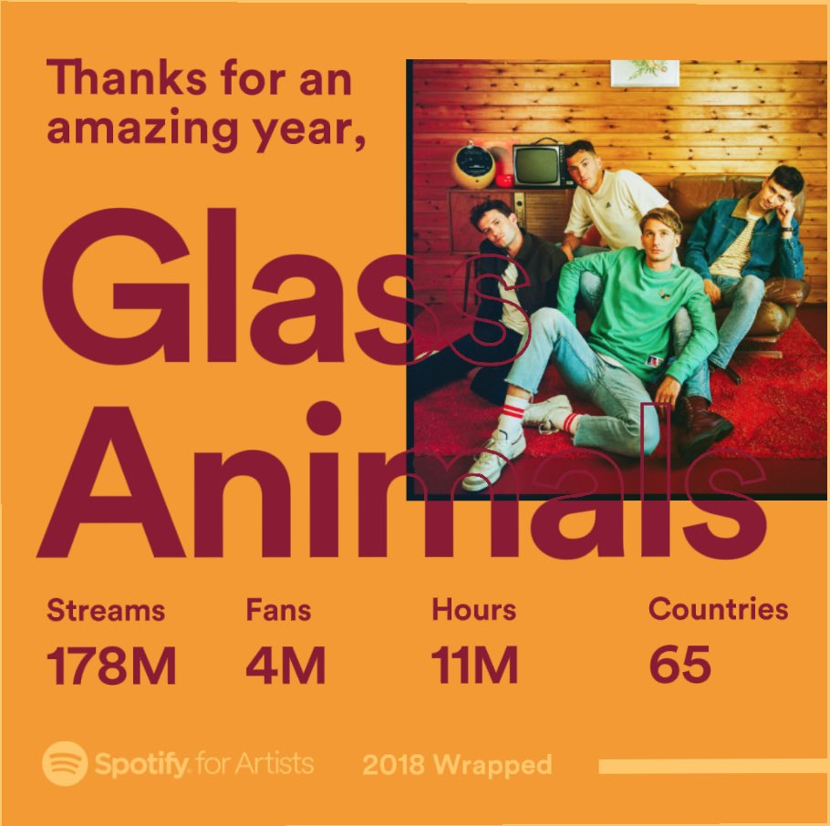 Glass Animals's photo on #SpotifyWrapped2018