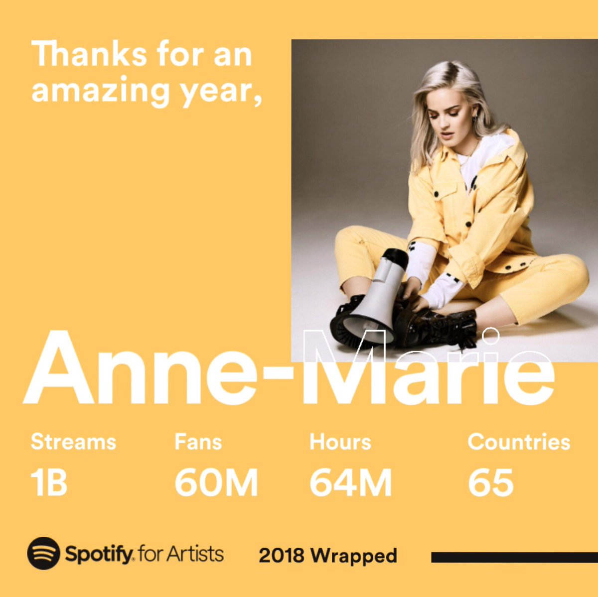 ANNE♥MAREINDEER's photo on #SpotifyWrapped2018