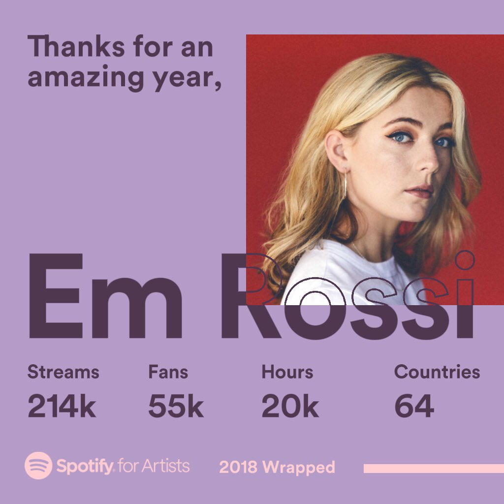 test Twitter Media - Wowza!!! Thank you so much for listening! A whole bunch more music to come soon! Much love!!! ❤️ @spotify #spotify https://t.co/MEzIUHNwFC