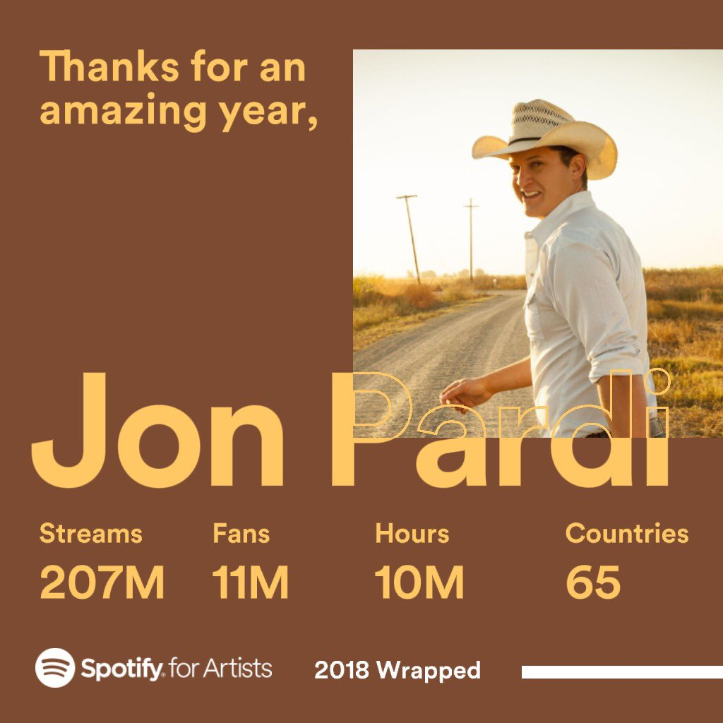 Thanks #Pardianimals! #2018wrapped <br>http://pic.twitter.com/UWcdvRYWTb