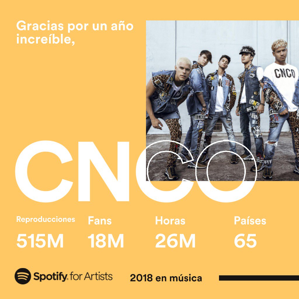 Mejor fandom 🎊🎊🎊 Gracias #CNCOwners 🙏 2019 lets get 1 billion 🚀 #2018artistwrapped @Spotify