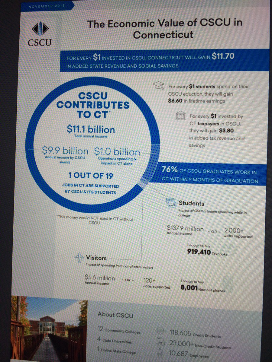 Study Finds Nearly 1 In 5 College >> Justin Schecker On Twitter New Study Finds Ct State College And