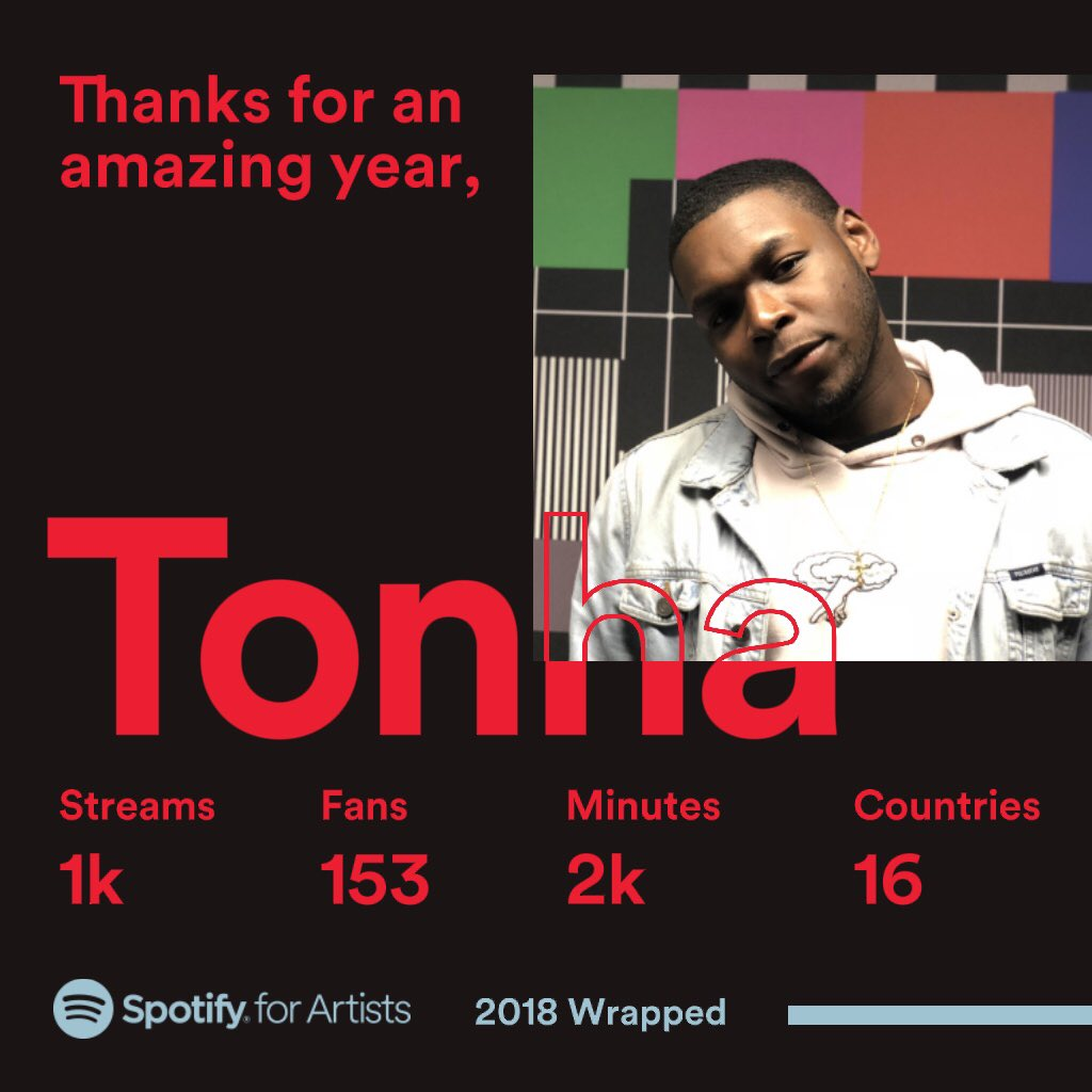 Tonha-sama 💮's photo on #SpotifyWrapped2018