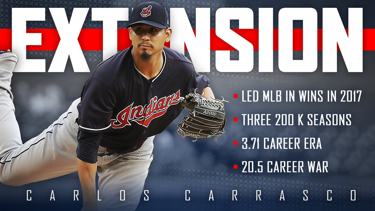 Cleveland Indians's photo on Carlos Carrasco