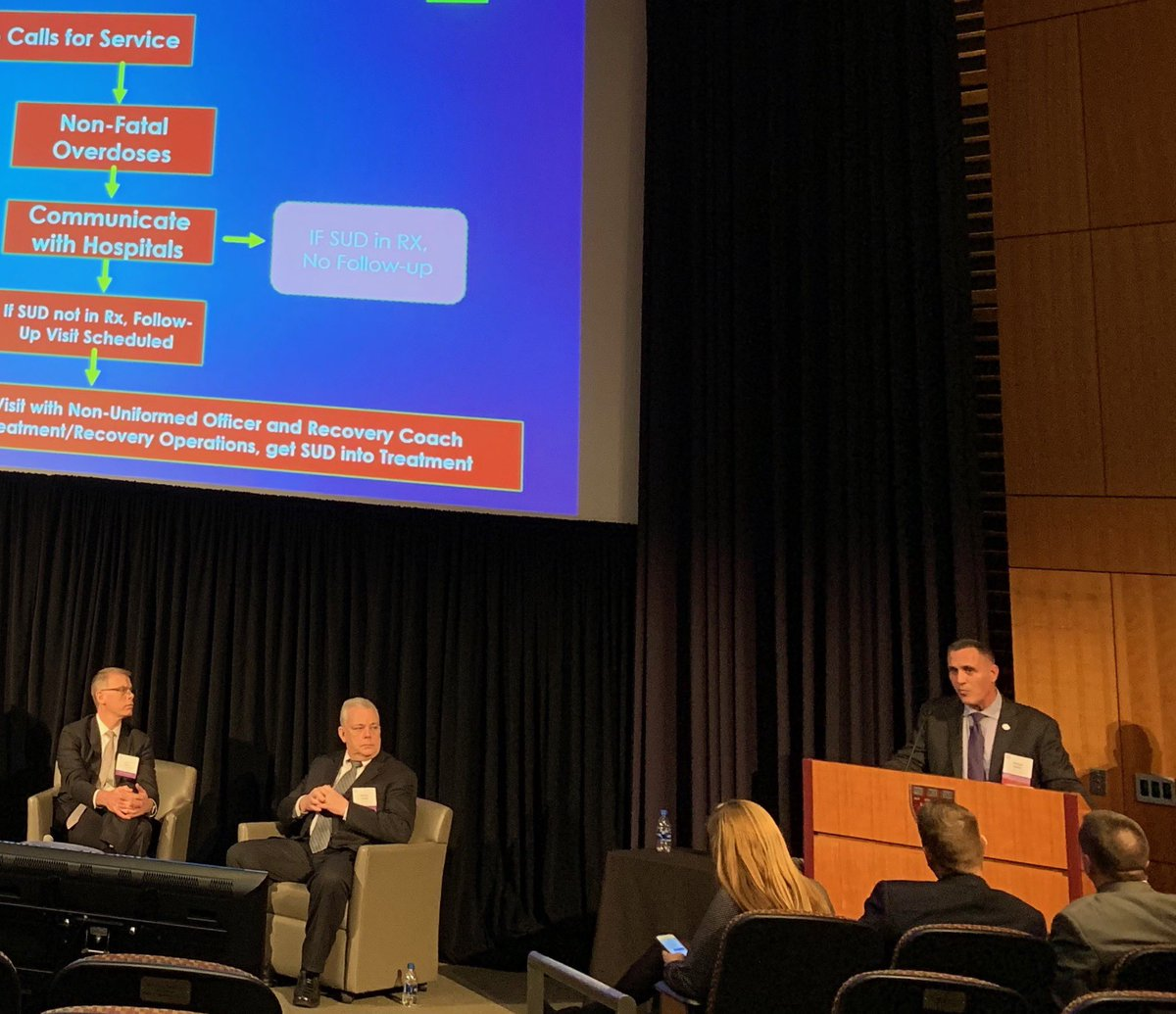 Chief Botieri of Plymouth and Chief Allen of East Bridgewater PD's present on the Plymouth County Outreach program. Innovative and progressive approach to addressing the opioid crisis. #PAARISummit2018 <br>http://pic.twitter.com/Lzts53b63a