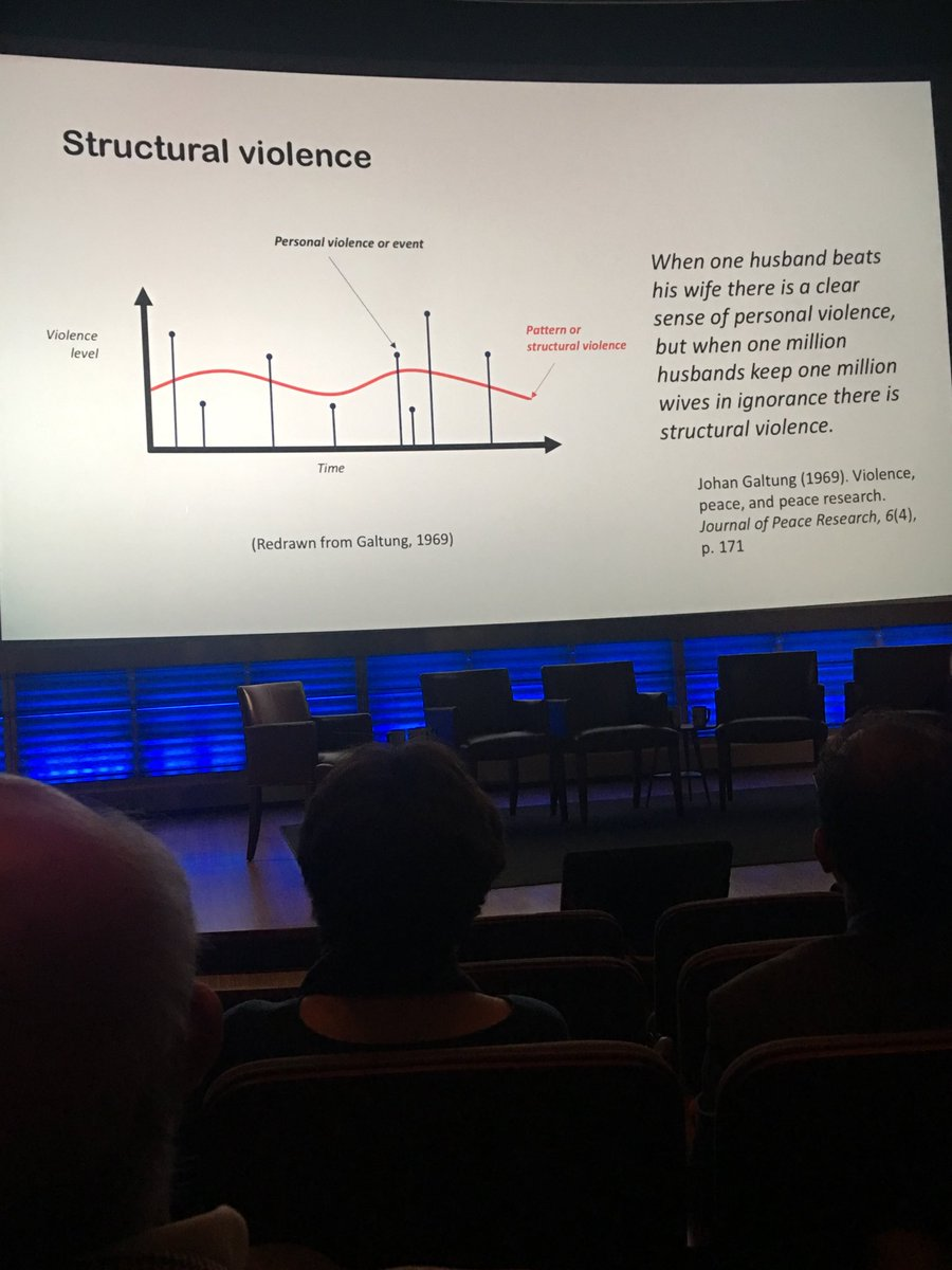 Gotta LOVE it when Johan Galtung is cited in a conference on environment, conservation, and biodiversity! #WWFfuller <br>http://pic.twitter.com/qaetnkQSAD