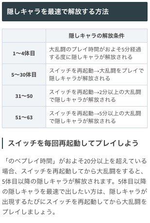 【隠しキャラ最速の出し方!!完全版!!】  これが隠しキャラの【最速の出し方】です!画像orサイトを確認ください!  game8.jp/smashbros-spec…  約4時間程かかりました\(^o^)/  #スマブラSP #隠しキャラ #最速の出し方